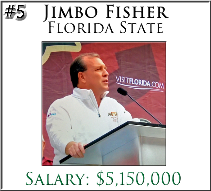 modified by pasting image onto highest paid college football coaches info graphic