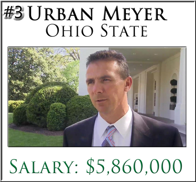 https://upload.wikimedia.org/wikipedia/commons/2/2b/Urban_Meyer_at_the_White_House_4-23-09_1.JPG.modified: pastedonto infographic about the highest paid coaches //