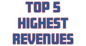 TOP 5 highest revenues college football
