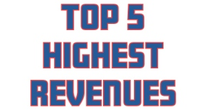 TOP 5 highest revenues college football